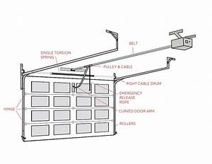 Door Parts  U0026 400 Series Frenchwood Patio Door Parts Sc 1