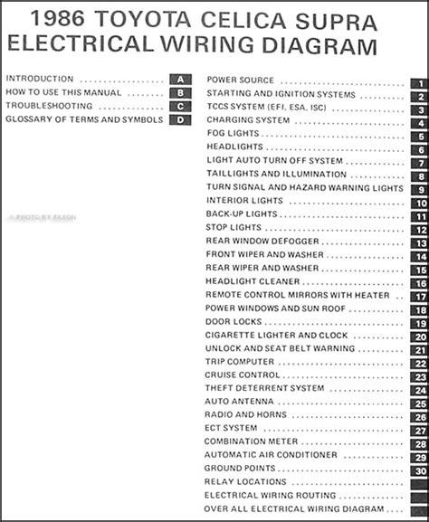 1986 toyota celica wiring diagram wiring diagram with 1986 toyota celica supra wiring diagram manual original