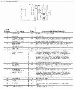 Schematics And Diagrams  November 2012