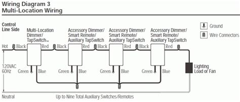 lutron wiring diagrams fuse box and wiring diagram