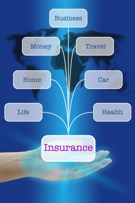 Whole life insurance is a type of permanent life insurance, and it will last for your entire life. Insurance Tips: Insurance Types