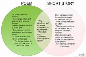 Poem Vs Short Story