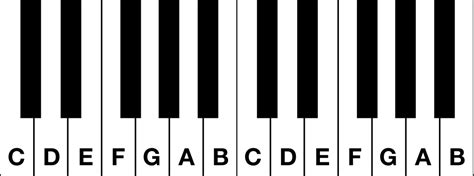 While reading notes for music is like learning a whole new language, it is actually much less complicated than you may think. Learn How to Read Sheet Music: List of Basic Musical Symbols   Take Note