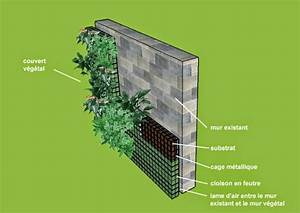 Mur Anti Bruit Végétal : les 87 meilleures images du tableau mur v g tal sur ~ Melissatoandfro.com Idées de Décoration