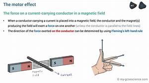 Gcse Physics The Motor Effect  Aqa 9-1