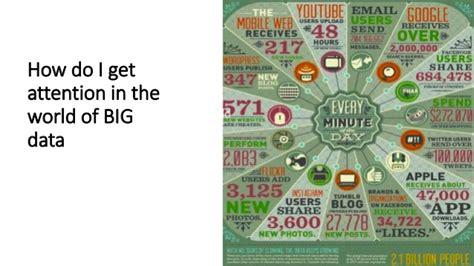 Digital Marketing Agency In India by Digital Marketing Services Digital Marketing Agency In
