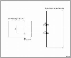 Toyota Sienna Service Manual  Short In Driver Side Squib