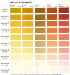Schöner Wohnen Farbpalette : wandfarben tabelle ~ Sanjose-hotels-ca.com Haus und Dekorationen