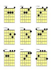 Guitar Chords Finger Position Chart