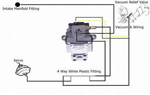 Wiring Diagram For C4 Cruise Control   36 Wiring Diagram