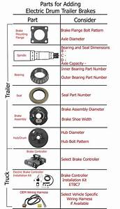 Parts Needed To Install Electric Trailer Brakes On A Pop