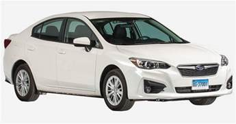 Best Small Car Reviews ? Consumer Reports