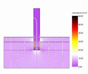 Wärmestromdichte Berechnen : wasserdampf diffusionsvorg nge ~ Themetempest.com Abrechnung