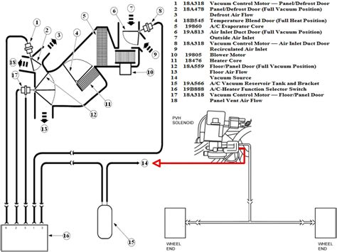 2005 F250 Ac Diagram by Vacuum Problems Ford Truck Enthusiasts Forums