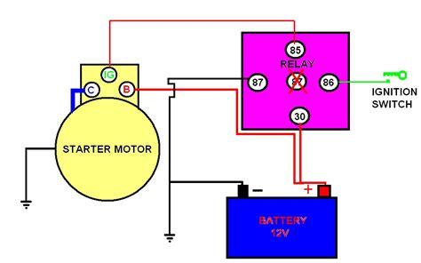 new cara memasang alarm motor