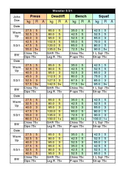 routine calculator excel spreadsheet powerlifting
