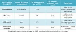 Bareme Taux Ipp Cpam : mutuelles pharmacie m dicaments laquelle rembourse toute vignette ~ Medecine-chirurgie-esthetiques.com Avis de Voitures
