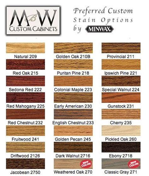 minwax stain color chartjpg    red chestnut