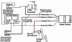 Hooking Up A How To Guide For People With Trailers Wiring Diagram
