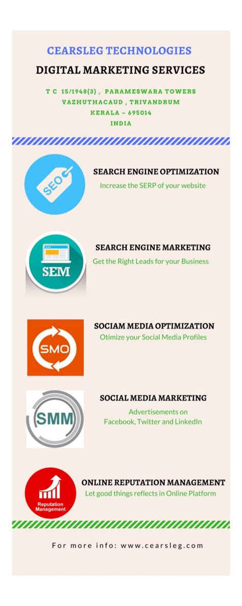 Seo Sem Digital Marketing by Cearsleg Technologies Digital Marketing Services Seo