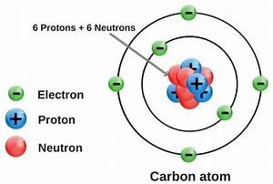 How To Figure Out How Many Electrons Oxygen Has If It Has