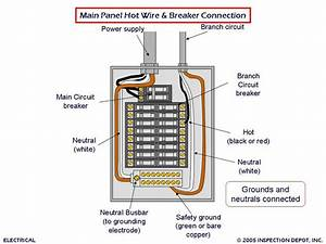 Main Electrical Panel Wiring Diagram