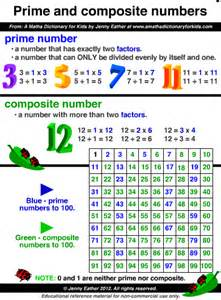 worksheets on quadrilaterals prime and composite numbers prime composite factor composite numbers