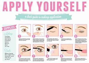Makeup Tutorial Infographic On Behance