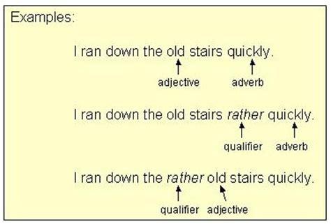 Modified Definition Grammar by Qualifiers Intensifiers Words Like So