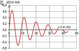 Dämpfungskonstante Berechnen : aufgabe ~ Themetempest.com Abrechnung