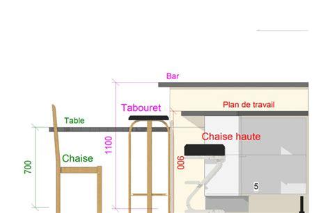 hauteur comptoir cuisine hauteur table classique