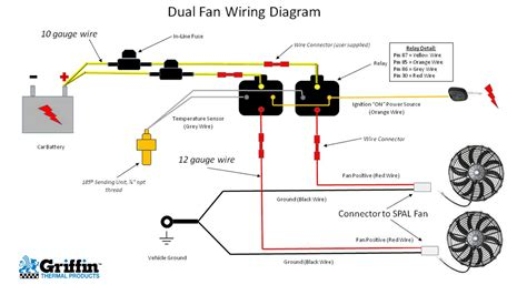 nissan 240sx ecu wiring diagram hecho wiring library