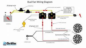 Diagram  Electric Radiator Fan Wiring Diagram Full
