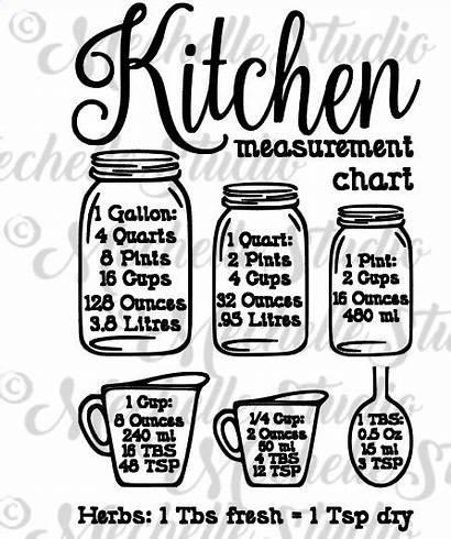 Kitchen Measurement Chart Per