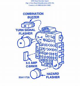 Jeep Cherokee Sport 2001 Buzzer Fuse Box  Block Circuit Breaker Diagram  U00bb Carfusebox