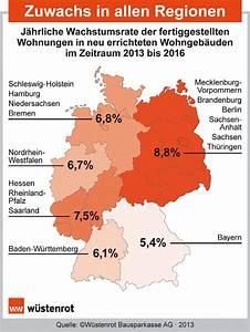 Immobilien In Deutschland : wohnungsmarkt deutschland jetzt auf exklusiv immobilien in berlin ~ Yasmunasinghe.com Haus und Dekorationen