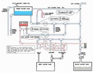 Keystone Cougar Rv Wiring Diagram