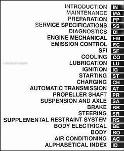 2002 Lexus Is 300 Repair Shop Manual 2 Volume Set Is300