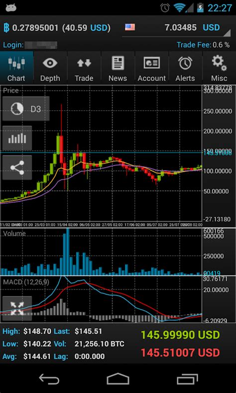 btcfx bitcoin trading client android apps  google play