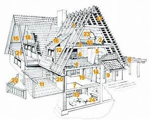 Holz Für Dachstuhl : dachstuhl treppen gel nder innenausbau aus holz eiche ~ Sanjose-hotels-ca.com Haus und Dekorationen