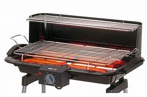 Mini Barbecue Electrique : petit barbecue electrique petit barbecue electrique sur enperdresonlapin ~ Dallasstarsshop.com Idées de Décoration