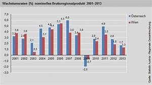 Bip Rechnung : volkswirtschaft statistiken ~ Themetempest.com Abrechnung