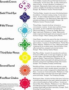 Chakras - In Complete Art
