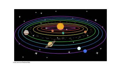 Solar System Planets Map Project Core Windows