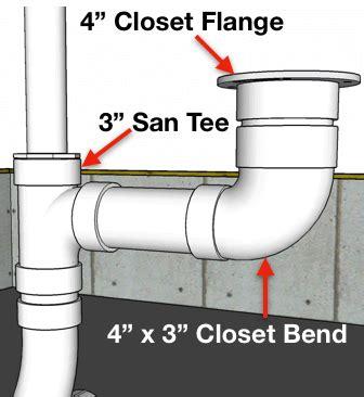 plumb  bathroom  multiple diagrams hammerpedia