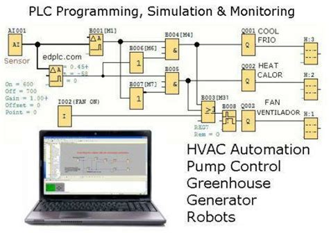 plc simulator systems and plcs ebay