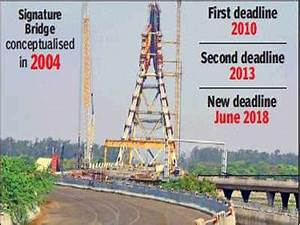 Signature Bridge gets a final push | Delhi News - Times of ...