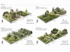 Holzwarth Landschaftsarchitektur  2014   Neubau Eines Stadtparks  Neutraubling   U2026
