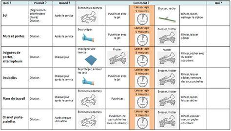 plan de nettoyage cuisine plan de nettoyage 02 18