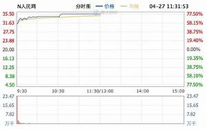 People's Daily Online IPO Hits Shanghai, Selling Like Hot ...